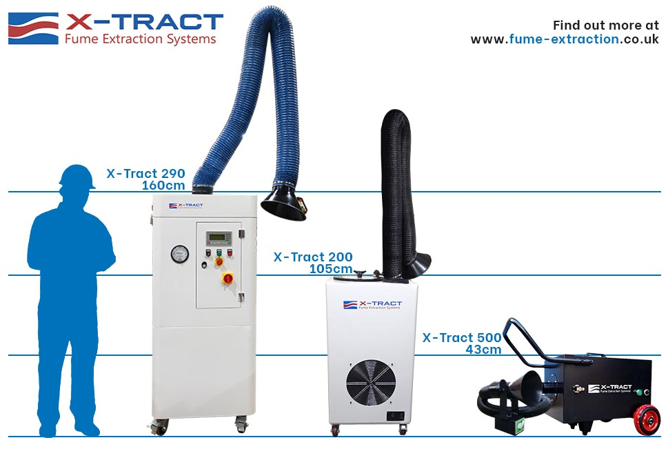 X-Tract Fume Extraction Units size scale chart